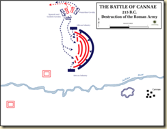 A diagram showing how Roman troops were surrounded and defeated